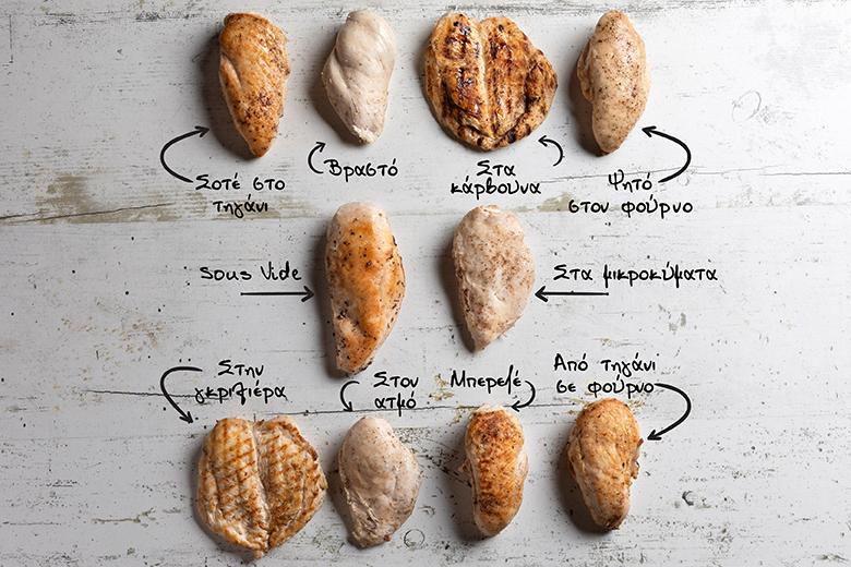 Πώς μαγειρεύουμε το κοτόπουλο από τον Άκη Πετρετζίκη