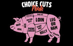 Recipe thumb cuts pork