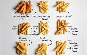 Recipe thumb thumb french fries eng