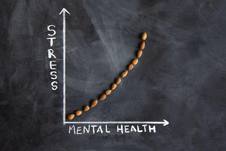 Mental health   13 4 21   thumb